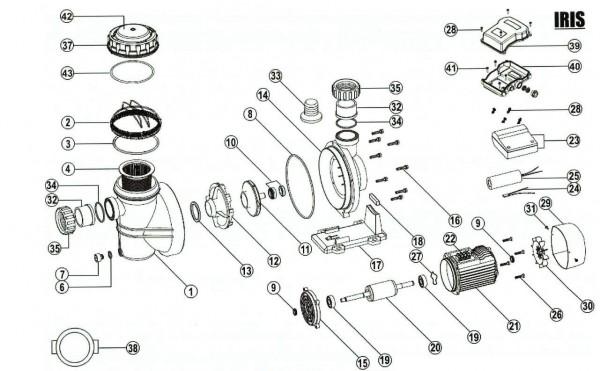 Explosionszeichnung Filterpumpe Iris 400, Iris 500, Iris 750, Iris 1000