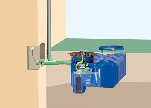 Kunststoff Regenwasserspeicher, Flachtank mit Filter und Pumpe