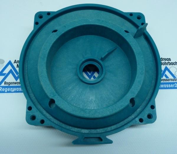 Druckteller für Blaumar N1, Blaumar B2