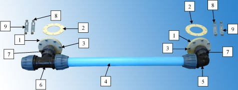 Anschluss-Paket für Basistank GEP, Dehoust
